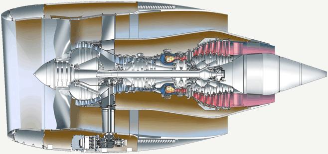 двигателей ПД-14